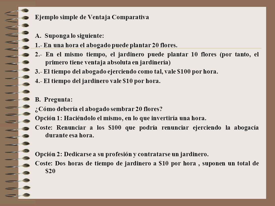 Ejemplo simple de Ventaja Comparativa A. Suponga lo siguiente: 1.- En una hora el abogado puede plantar 20 flores. 2.- En el mismo tiempo, el jardiner