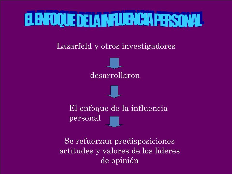 Lazarfeld y otros investigadores desarrollaron El enfoque de la influencia personal Se refuerzan predisposiciones actitudes y valores de los lideres d