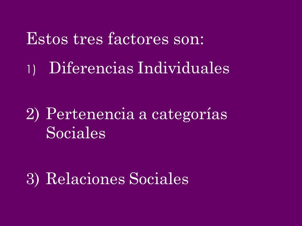 Estos tres factores son: 1) Diferencias Individuales 2)Pertenencia a categorías Sociales 3)Relaciones Sociales
