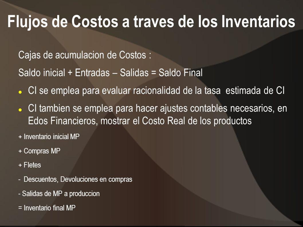 Flujos de Costos a traves de los Inventarios Cajas de acumulacion de Costos : Saldo inicial + Entradas – Salidas = Saldo Final CI se emplea para evalu