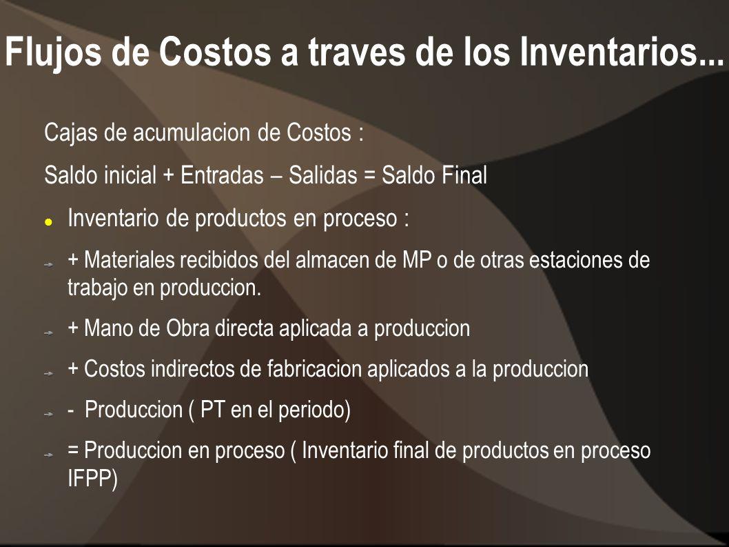 Flujos de Costos a traves de los Inventarios... Cajas de acumulacion de Costos : Saldo inicial + Entradas – Salidas = Saldo Final Inventario de produc