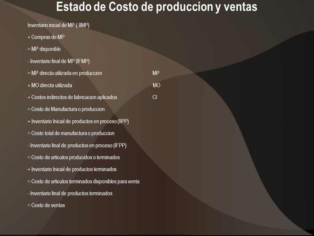 Estado de Costo de produccion y ventas Inventario inicial de MP ( IIMP) + Compras de MP = MP disponible - Inventario final de MP (IFMP) = MP directa u