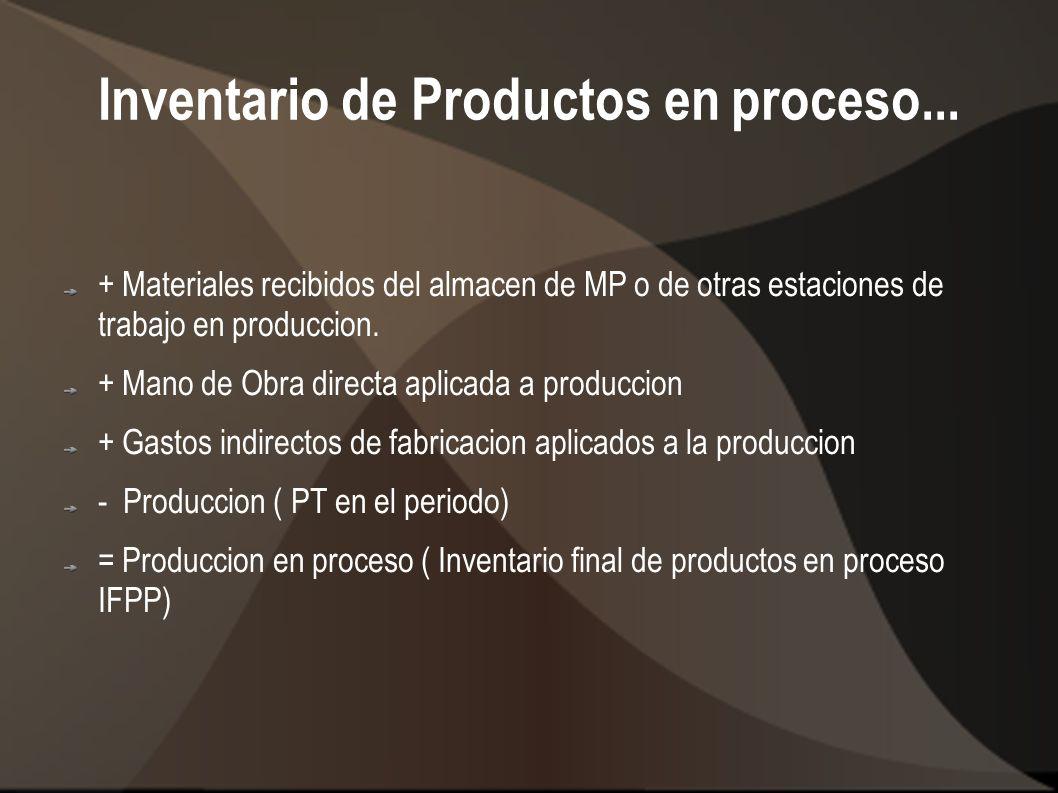 Inventario de Productos en proceso... + Materiales recibidos del almacen de MP o de otras estaciones de trabajo en produccion. + Mano de Obra directa