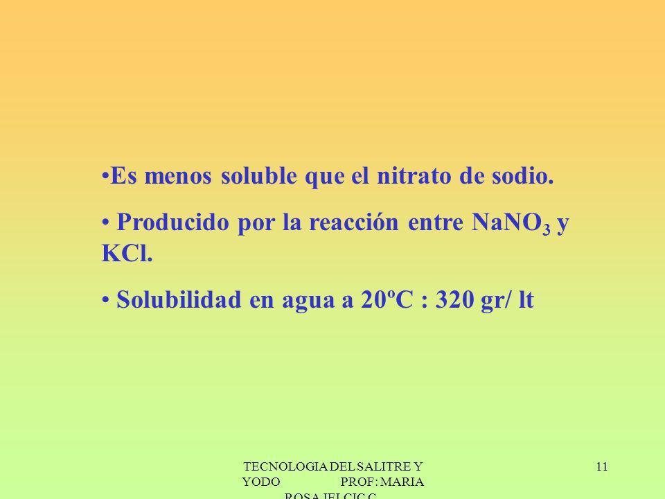 TECNOLOGIA DEL SALITRE Y YODO PROF: MARIA ROSA JELCIC C. 11 Es menos soluble que el nitrato de sodio. Producido por la reacción entre NaNO 3 y KCl. So