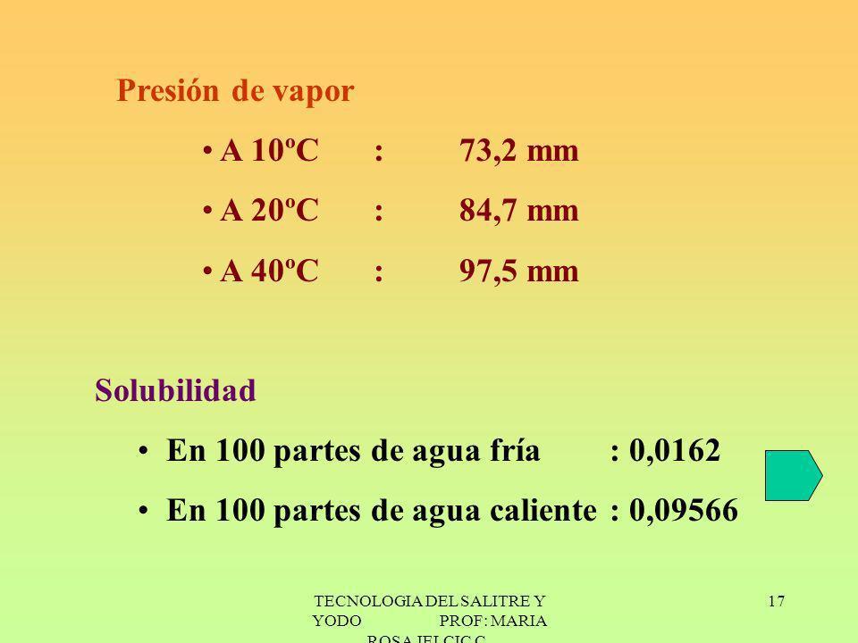 TECNOLOGIA DEL SALITRE Y YODO PROF: MARIA ROSA JELCIC C. 17 Presión de vapor A 10ºC:73,2 mm A 20ºC: 84,7 mm A 40ºC:97,5 mm Solubilidad En 100 partes d