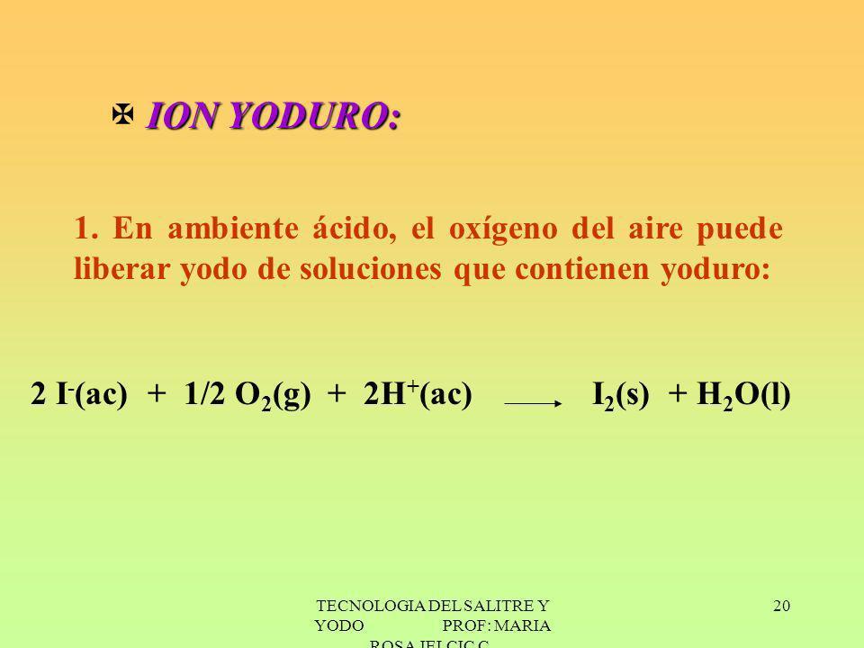 TECNOLOGIA DEL SALITRE Y YODO PROF: MARIA ROSA JELCIC C. 20 ION YODURO: X ION YODURO: 1. En ambiente ácido, el oxígeno del aire puede liberar yodo de
