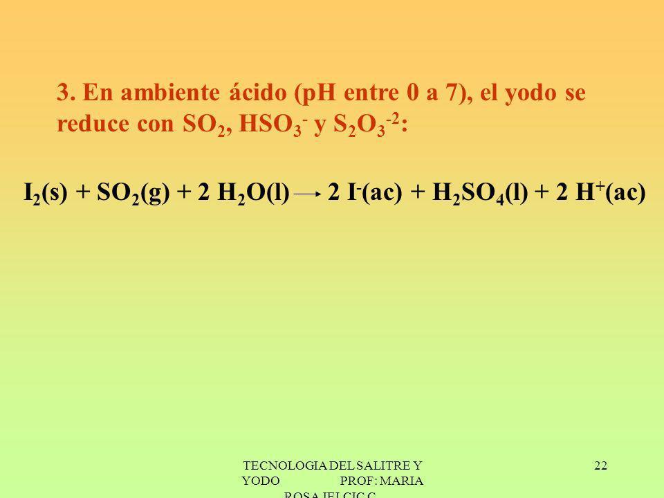 TECNOLOGIA DEL SALITRE Y YODO PROF: MARIA ROSA JELCIC C. 22 3. En ambiente ácido (pH entre 0 a 7), el yodo se reduce con SO 2, HSO 3 - y S 2 O 3 -2 :