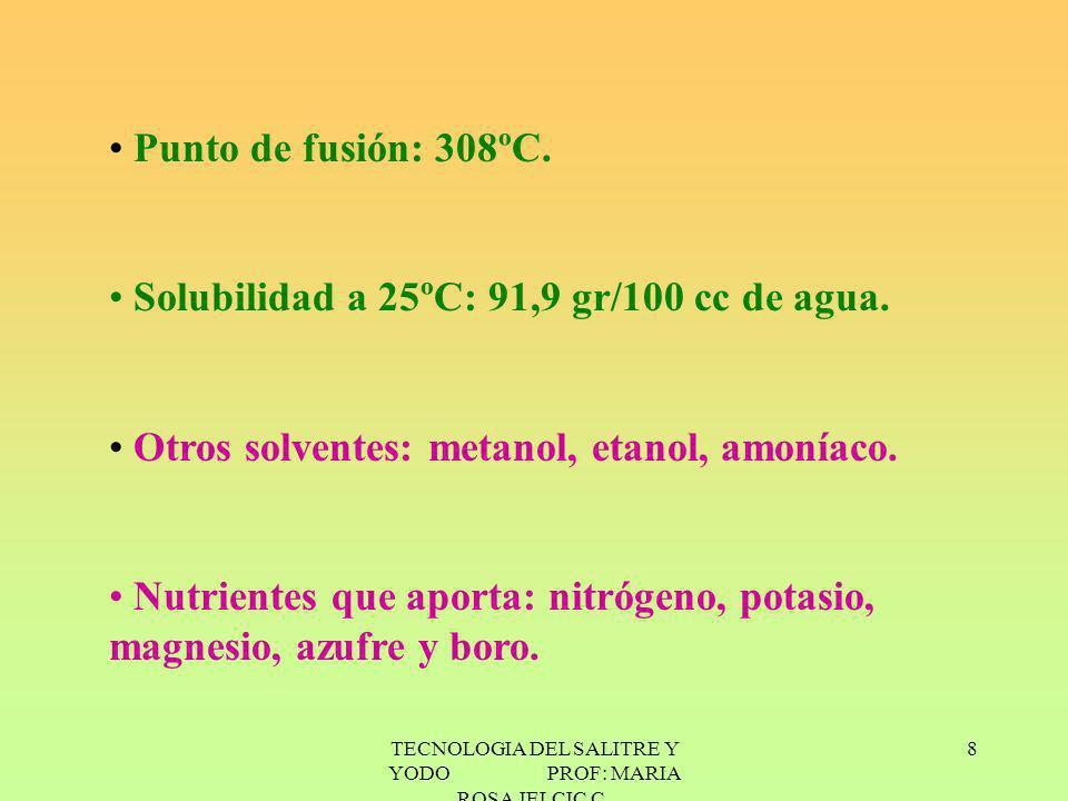 TECNOLOGIA DEL SALITRE Y YODO PROF: MARIA ROSA JELCIC C. 8 Punto de fusión: 308ºC. Solubilidad a 25ºC: 91,9 gr/100 cc de agua. Otros solventes: metano