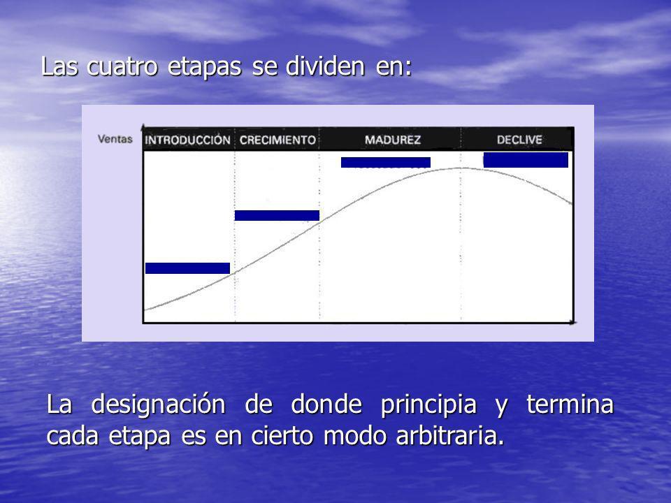 Las cuatro etapas se dividen en: La designación de donde principia y termina cada etapa es en cierto modo arbitraria.