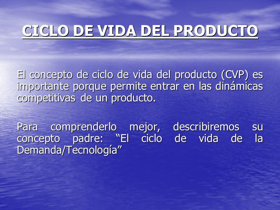 El concepto de ciclo de vida del producto (CVP) es importante porque permite entrar en las dinámicas competitivas de un producto.