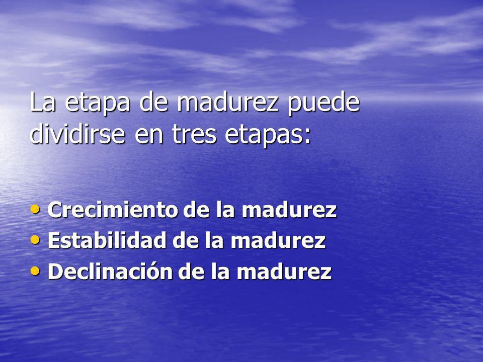 La etapa de madurez puede dividirse en tres etapas: Crecimiento de la madurez Crecimiento de la madurez Estabilidad de la madurez Estabilidad de la madurez Declinación de la madurez Declinación de la madurez