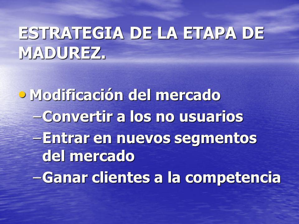 ESTRATEGIA DE LA ETAPA DE MADUREZ. Modificación del mercado Modificación del mercado –Convertir a los no usuarios –Entrar en nuevos segmentos del merc