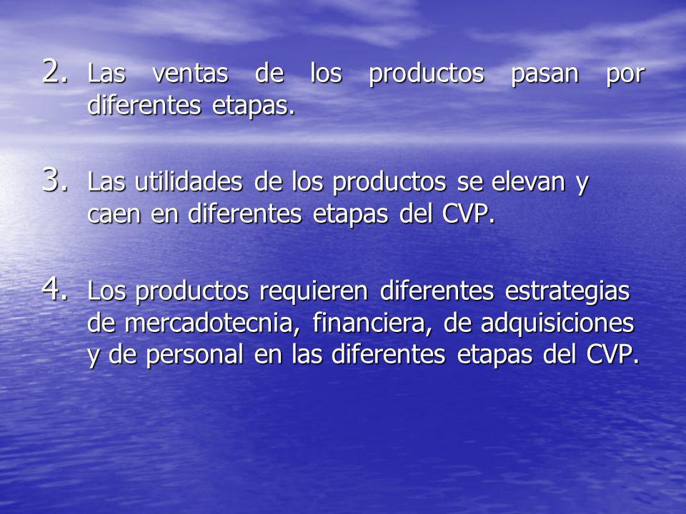2. Las ventas de los productos pasan por diferentes etapas. 3. Las utilidades de los productos se elevan y caen en diferentes etapas del CVP. 4. Los p