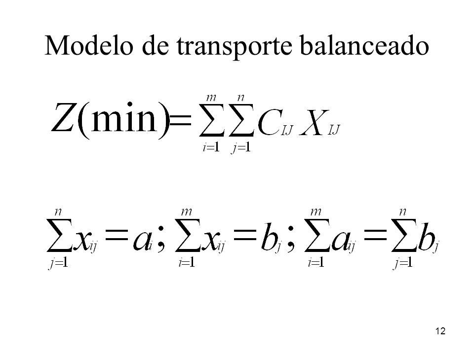 12 Modelo de transporte balanceado