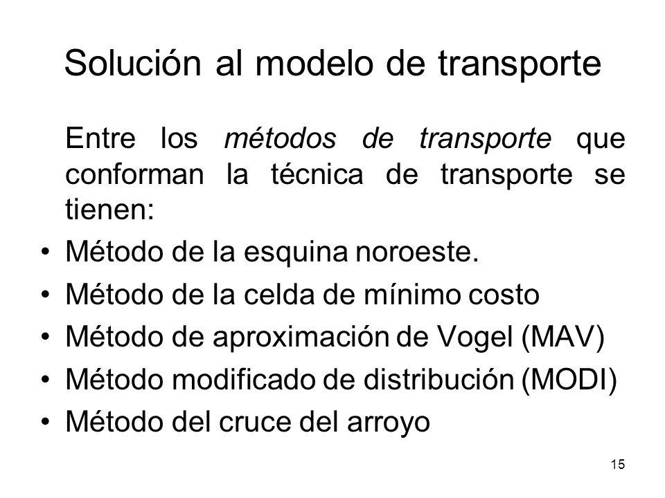 15 Solución al modelo de transporte Entre los métodos de transporte que conforman la técnica de transporte se tienen: Método de la esquina noroeste. M