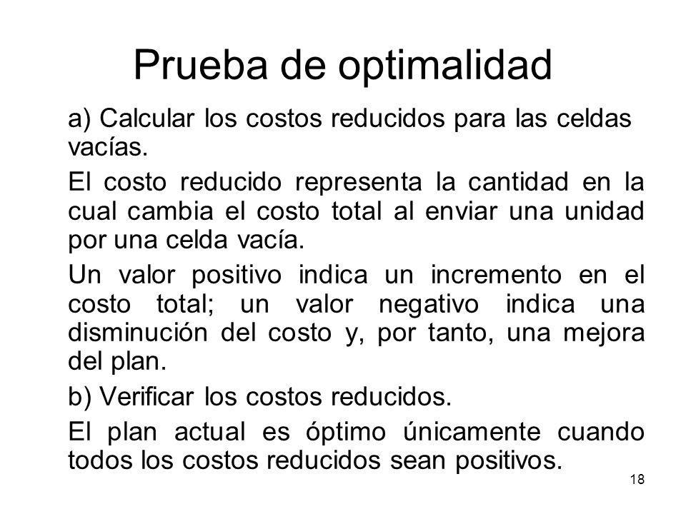 18 Prueba de optimalidad a) Calcular los costos reducidos para las celdas vacías. El costo reducido representa la cantidad en la cual cambia el costo