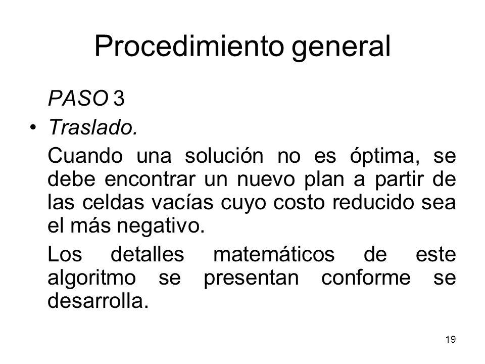 19 Procedimiento general PASO 3 Traslado. Cuando una solución no es óptima, se debe encontrar un nuevo plan a partir de las celdas vacías cuyo costo r