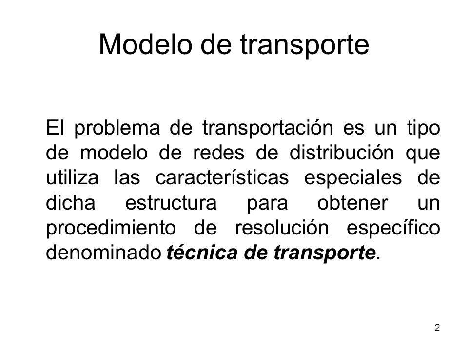 2 Modelo de transporte El problema de transportación es un tipo de modelo de redes de distribución que utiliza las características especiales de dicha