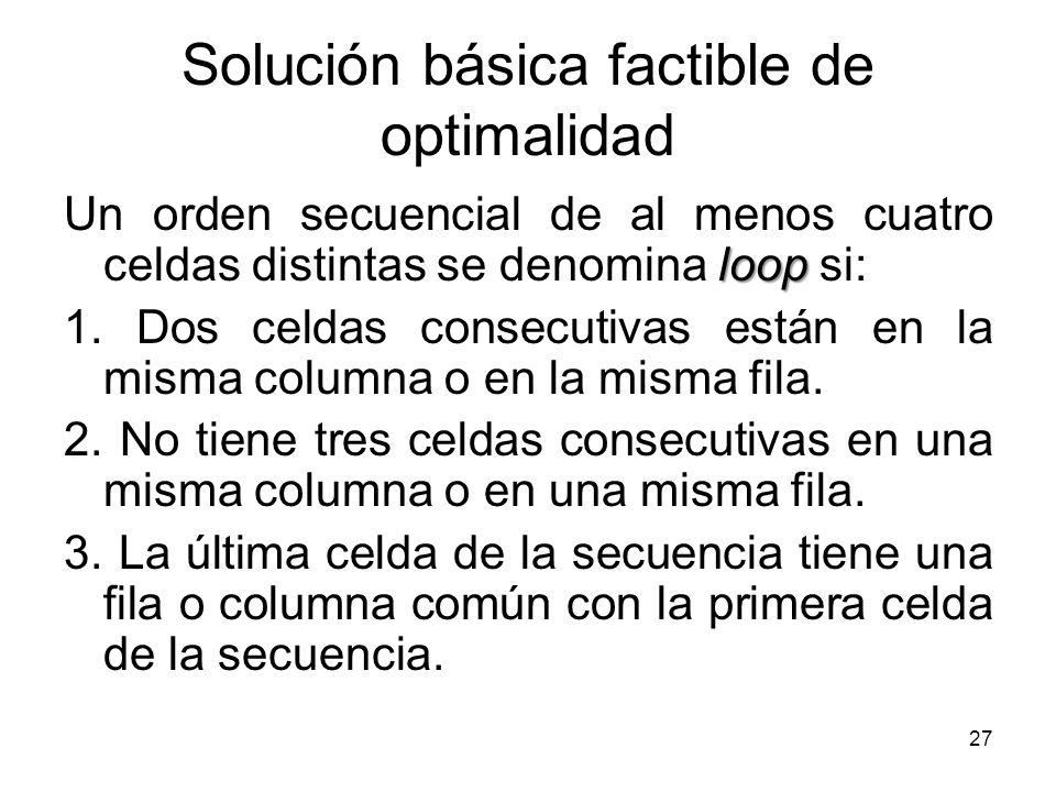 27 Solución básica factible de optimalidad loop Un orden secuencial de al menos cuatro celdas distintas se denomina loop si: 1. Dos celdas consecutiva
