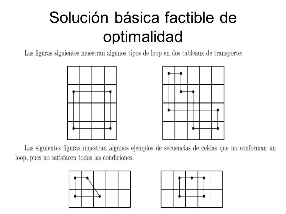 28 Solución básica factible de optimalidad