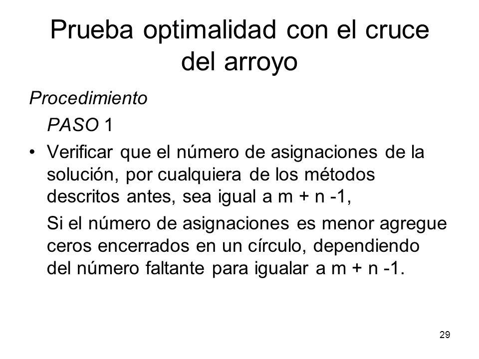 29 Prueba optimalidad con el cruce del arroyo Procedimiento PASO 1 Verificar que el número de asignaciones de la solución, por cualquiera de los métod