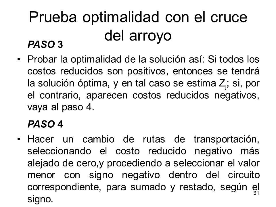 31 Prueba optimalidad con el cruce del arroyo PASO 3 Probar la optimalidad de la solución así: Si todos los costos reducidos son positivos, entonces s