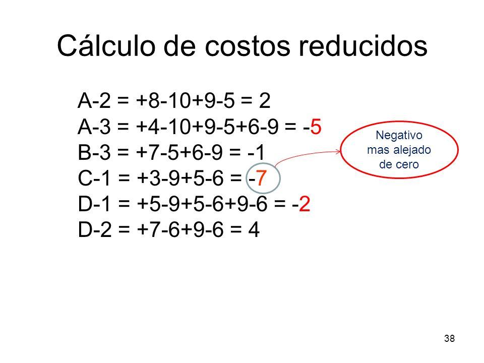 38 Cálculo de costos reducidos A-2 = +8-10+9-5 = 2 A-3 = +4-10+9-5+6-9 = -5 B-3 = +7-5+6-9 = -1 C-1 = +3-9+5-6 = -7 D-1 = +5-9+5-6+9-6 = -2 D-2 = +7-6