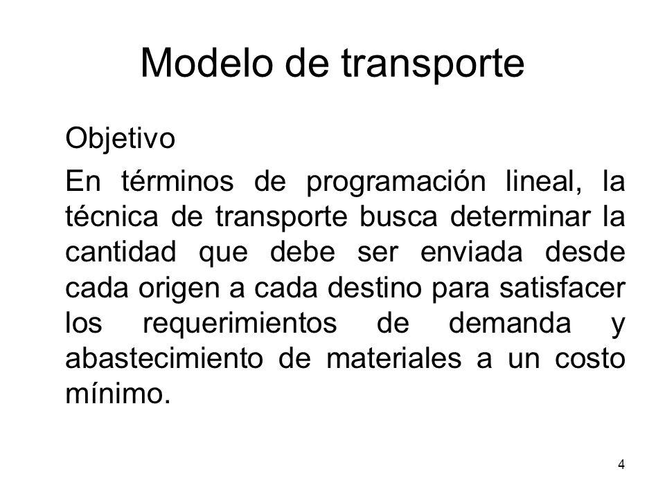 4 Modelo de transporte Objetivo En términos de programación lineal, la técnica de transporte busca determinar la cantidad que debe ser enviada desde c