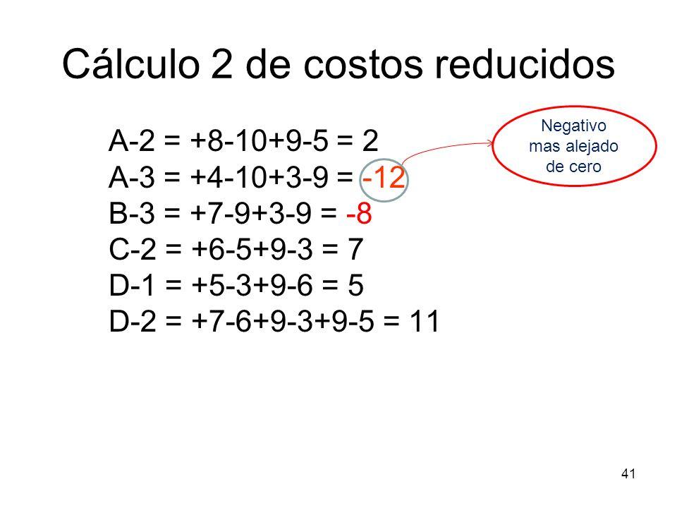 41 Cálculo 2 de costos reducidos A-2 = +8-10+9-5 = 2 A-3 = +4-10+3-9 = -12 B-3 = +7-9+3-9 = -8 C-2 = +6-5+9-3 = 7 D-1 = +5-3+9-6 = 5 D-2 = +7-6+9-3+9-
