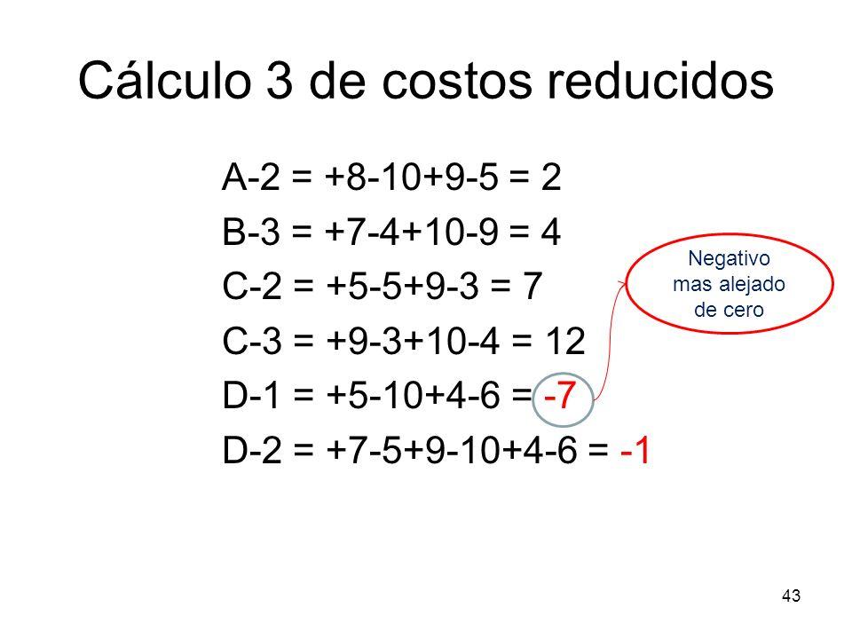 43 Cálculo 3 de costos reducidos A-2 = +8-10+9-5 = 2 B-3 = +7-4+10-9 = 4 C-2 = +5-5+9-3 = 7 C-3 = +9-3+10-4 = 12 D-1 = +5-10+4-6 = -7 D-2 = +7-5+9-10+