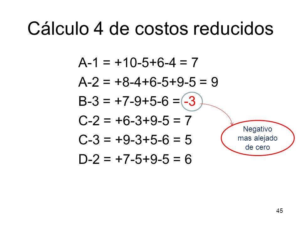 45 Cálculo 4 de costos reducidos A-1 = +10-5+6-4 = 7 A-2 = +8-4+6-5+9-5 = 9 B-3 = +7-9+5-6 = -3 C-2 = +6-3+9-5 = 7 C-3 = +9-3+5-6 = 5 D-2 = +7-5+9-5 =