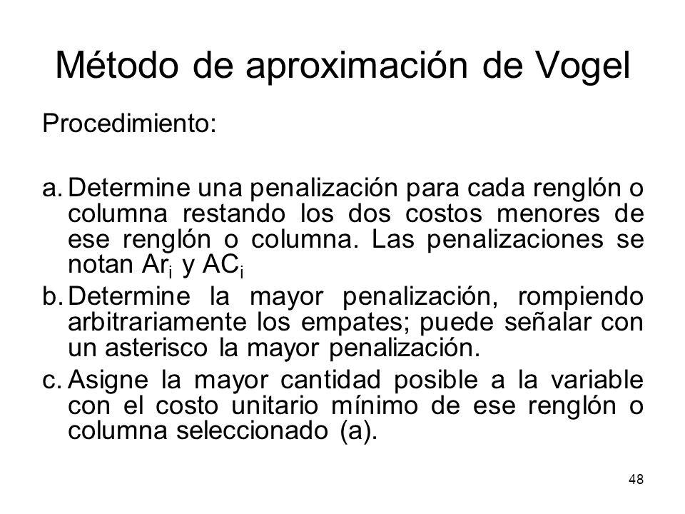 48 Método de aproximación de Vogel Procedimiento: a.Determine una penalización para cada renglón o columna restando los dos costos menores de ese reng