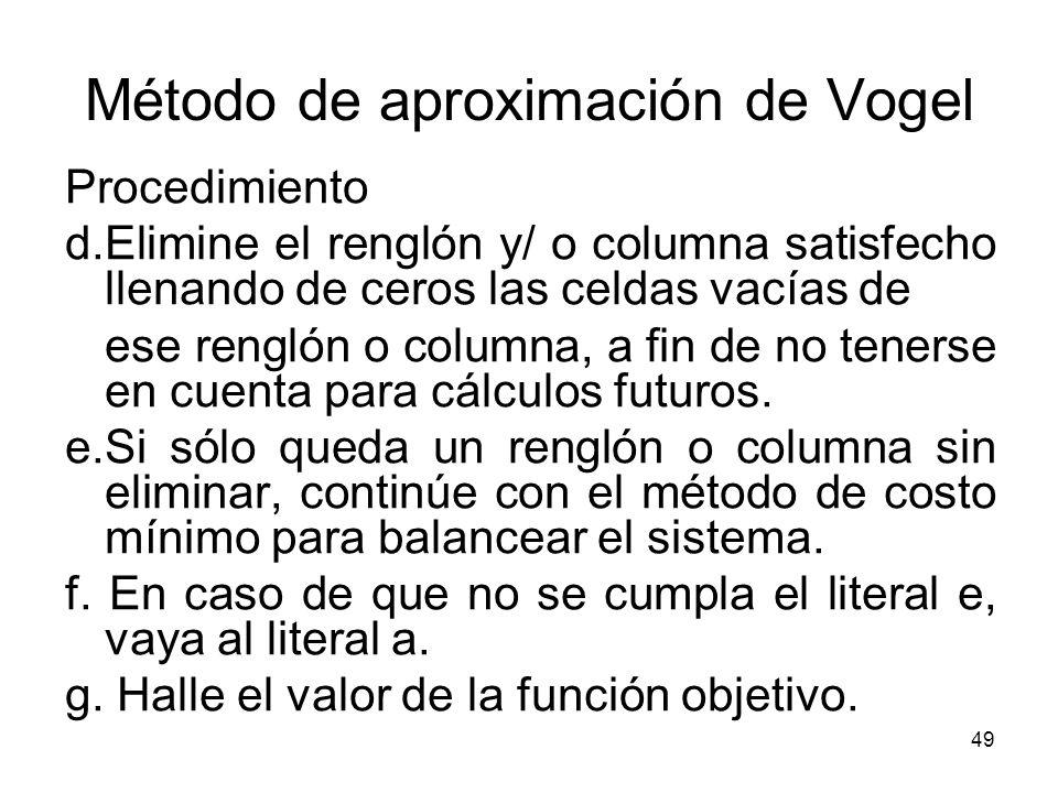 49 Método de aproximación de Vogel Procedimiento d.Elimine el renglón y/ o columna satisfecho llenando de ceros las celdas vacías de ese renglón o col