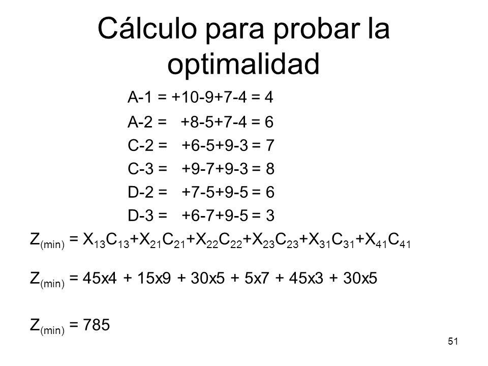 51 Cálculo para probar la optimalidad A-1 = +10-9+7-4 = 4 A-2 = +8-5+7-4 = 6 C-2 = +6-5+9-3 = 7 C-3 = +9-7+9-3 = 8 D-2 = +7-5+9-5 = 6 D-3 = +6-7+9-5 =