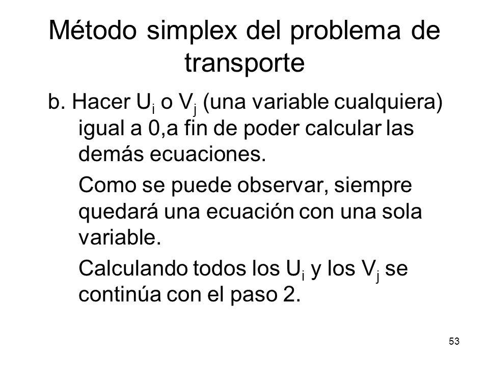 53 Método simplex del problema de transporte b. Hacer U i o V j (una variable cualquiera) igual a 0,a fin de poder calcular las demás ecuaciones. Como