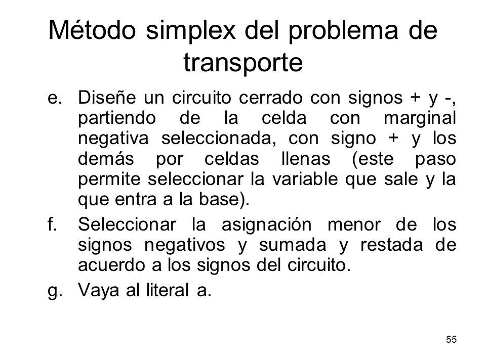 55 Método simplex del problema de transporte e.Diseñe un circuito cerrado con signos + y -, partiendo de la celda con marginal negativa seleccionada,