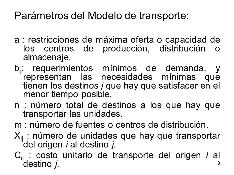 8 Parámetros del Modelo de transporte: a i : restricciones de máxima oferta o capacidad de los centros de producción, distribución o almacenaje. b j :