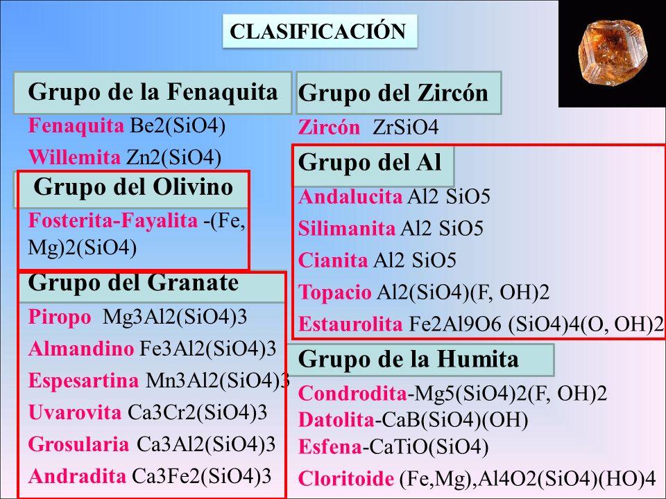 Grupo de la Fenaquita Fenaquita Be2(SiO4) Willemita Zn2(SiO4) Grupo del Olivino Fosterita-Fayalita -(Fe, Mg)2(SiO4) Grupo del Granate Piropo Mg3Al2(Si