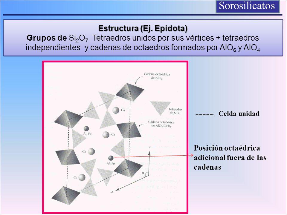 Estructura (Ej. Epidota) Estructura (Ej. Epidota) Grupos de Si 2 O 7 Tetraedros unidos por sus vértices + tetraedros independientes y cadenas de octae