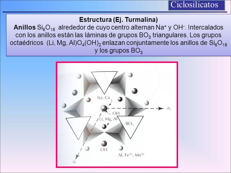 Estructura (Ej. Turmalina) Anillos Si 6 O 18 alrededor de cuyo centro alternan Na + y OH -. Intercalados con los anillos están las láminas de grupos B