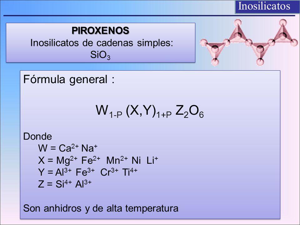 Inosilicatos PIROXENOS PIROXENOS Inosilicatos de cadenas simples: SiO 3 Fórmula general : W 1-P (X,Y) 1+P Z 2 O 6 Donde W = Ca 2+ Na + X = Mg 2+ Fe 2+