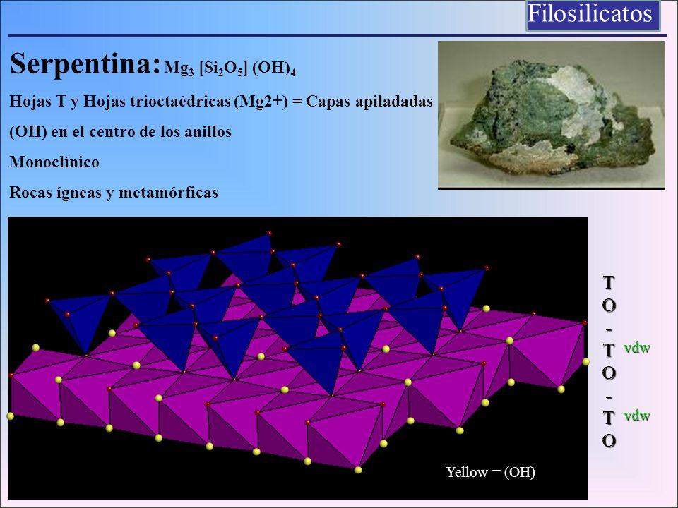 Filosilicatos Yellow = (OH) Serpentina: Mg 3 [Si 2 O 5 ] (OH) 4 Hojas T y Hojas trioctaédricas (Mg2+) = Capas apiladadas T-O (OH) en el centro de los