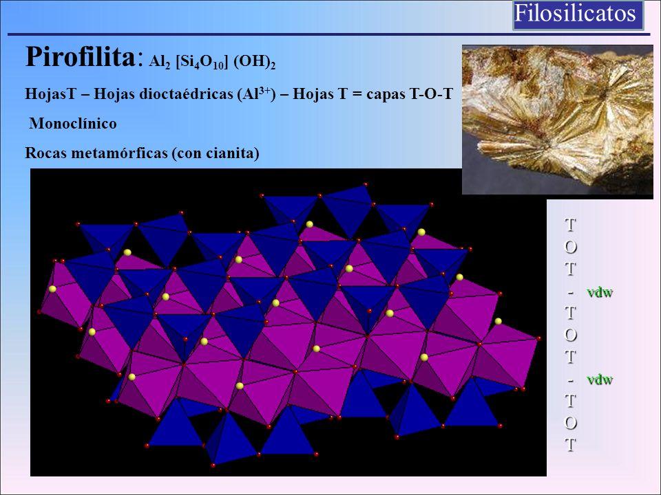 Pirofilita: Al 2 [Si 4 O 10 ] (OH) 2 HojasT – Hojas dioctaédricas (Al 3+ ) – Hojas T = capas T-O-T Monoclínico Rocas metamórficas (con cianita) TOT-TO