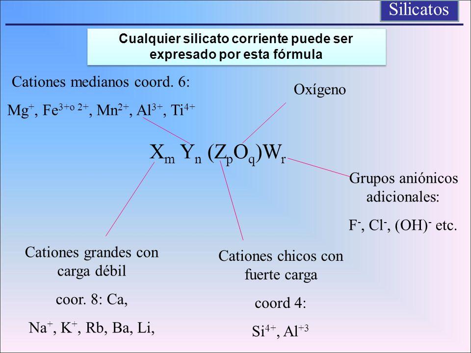 X m Y n (Z p O q )W r Cationes grandes con carga débil coor. 8: Ca, Na +, K +, Rb, Ba, Li, Cationes medianos coord. 6: Mg +, Fe 3+o 2+, Mn 2+, Al 3+,