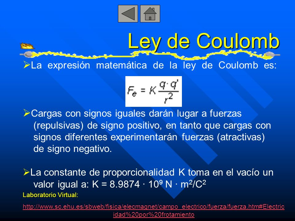 Ley de Coulomb La expresión matemática de la ley de Coulomb es: Cargas con signos iguales darán lugar a fuerzas (repulsivas) de signo positivo, en tan