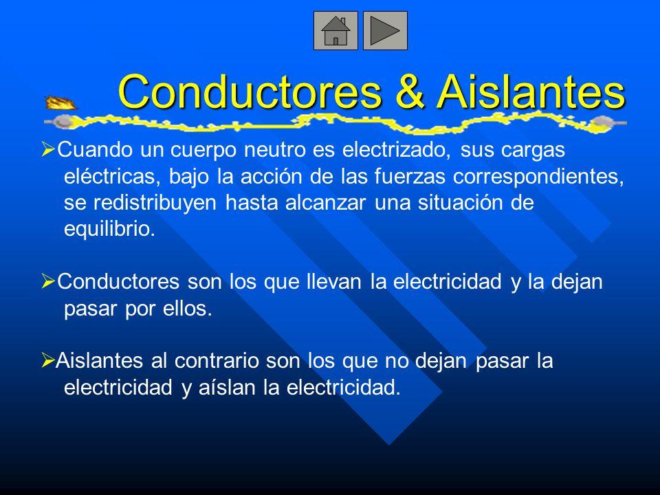 Conductores & Aislantes Cuando un cuerpo neutro es electrizado, sus cargas eléctricas, bajo la acción de las fuerzas correspondientes, se redistribuye