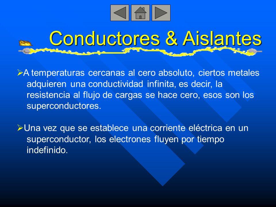 A temperaturas cercanas al cero absoluto, ciertos metales adquieren una conductividad infinita, es decir, la resistencia al flujo de cargas se hace ce