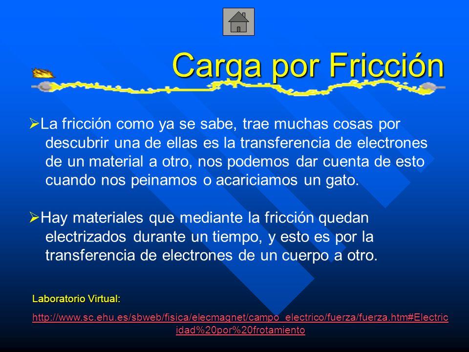 Carga por Fricción La fricción como ya se sabe, trae muchas cosas por descubrir una de ellas es la transferencia de electrones de un material a otro,