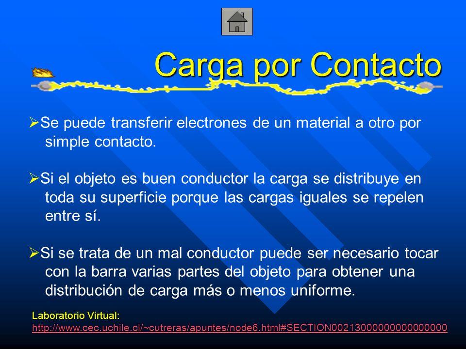 Carga por Contacto Se puede transferir electrones de un material a otro por simple contacto. Si el objeto es buen conductor la carga se distribuye en
