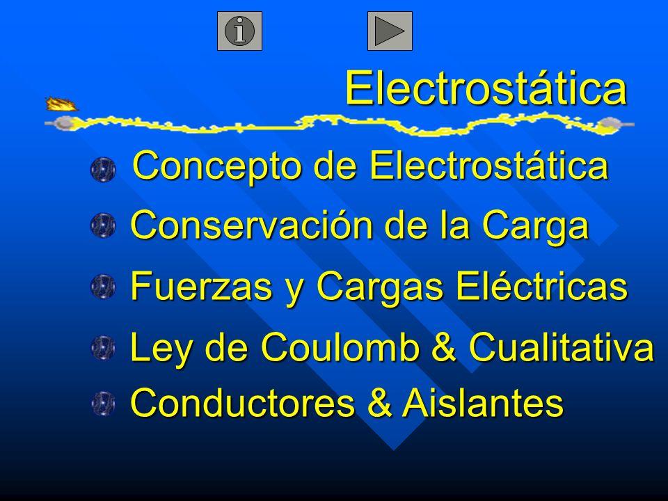 Electrostática Ley de Coulomb & Cualitativa Ley de Coulomb & Cualitativa Conductores & Aislantes Conductores & Aislantes Fuerzas y Cargas Eléctricas F